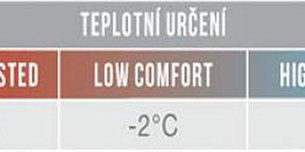 spacák HUSKY Dinis -10°C3