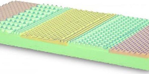 Pětizónová matrace Sofi 80x200cm