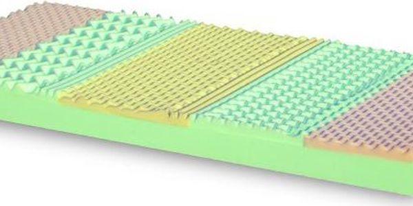 Pětizónová matrace Sofi 90x200cm