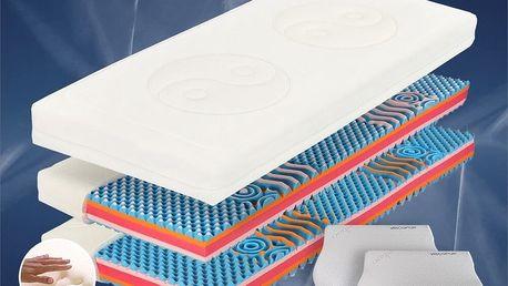 Ortopedická matrace Tropico Airforce Color visco wellness