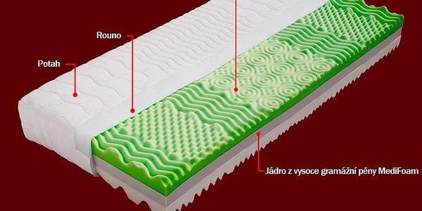 Matrace Leona 1+1 zdarma + 2 x polštář zdarma Dřevočal 90 x 200 cm Aloe Vera2