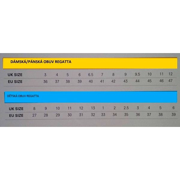 Dámské boty Regatta SBRWF476 LADY PHANTOM Light Grey/Tourquise 402