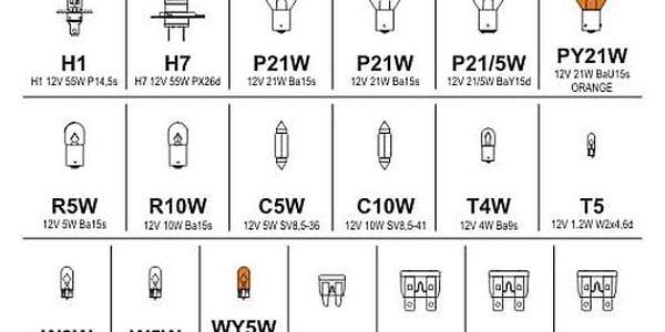 Autožárovka Compass 12 V servisní box MEGA H1 + H7 + pojistky5