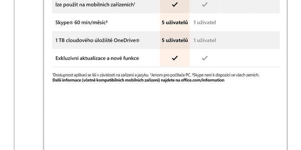 Software Microsoft pro domácnosti CZ (6GQ-00721)3