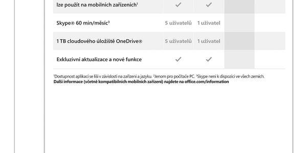 Software Microsoft CZ pro domácnosti a podnikatele (T5D-02737)3