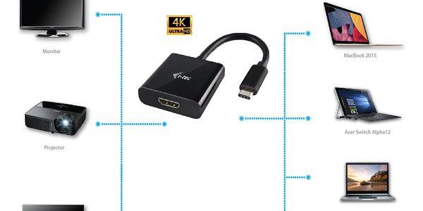 Redukce i-tec HDMI / USB-C (C31HDMI)4