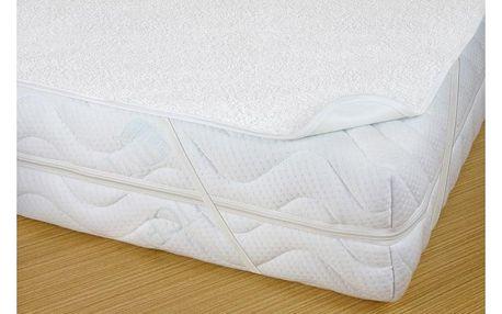 Bellatex dětský chránič matrace s PVC zátěrem