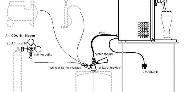 Výčepní zařízení Sinop Anta MK21 nerez + DOPRAVA ZDARMA2