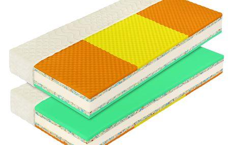 Matrace s potahem IDEA HEUREKA PLUS 90x200x20 Akce 1+1 ZDARMA
