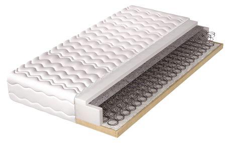 Pružinová matrace s pevným rámem FERNANDO 140x200 cm
