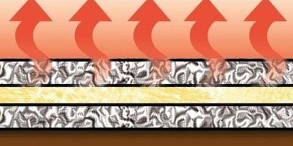 Bavlněná podložka THERMAL na žehlení, 100 x 65 cm, WENKO3