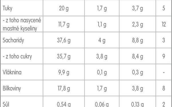 Kapsle pro espressa NESCAFÉ Dolce Gusto® Latte Macchiato Vanilla kávové kapsle 16 ks5