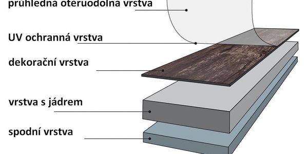STILISTA 32529 Vinylová podlaha 20 m2 – černý dub5