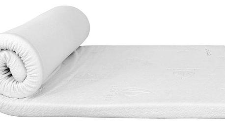 Vrchní matrace (přistýlky) VISCOPUR® MEMO-GEL 5,5 cm