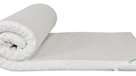 Vrchní latexová matrace (přistýlka) DREAMPUR® Tencel Latex 7cm