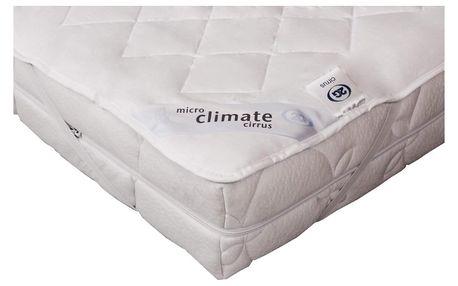 Chrániče matrace CIRRUS Microclimate Cool touch 100% bavlna