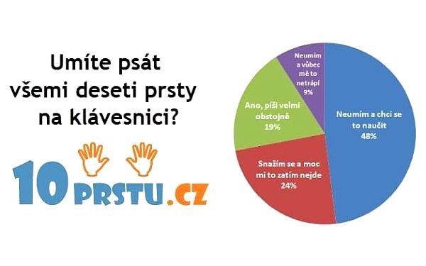 10prstu.cz