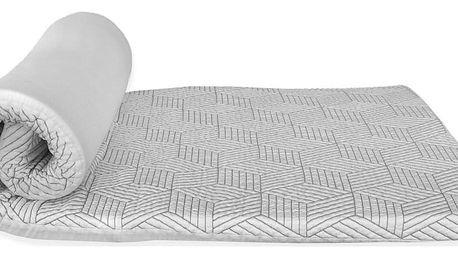 VISCOPUR Vrchní matrace (přistýlka) VISCOPUR® ICE 5,5 cm jednolůžka 1+1 zdarma nebo dvoulůžka se slevou 50%