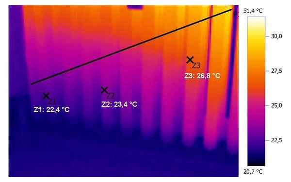 1 otopný okruh podlahového topení nebo 1 topné těleso a aplikace inhibitoru2