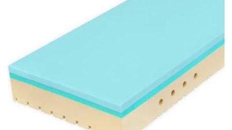 Tropico Matrace Super Fox Blue 20 90 x 200 cm